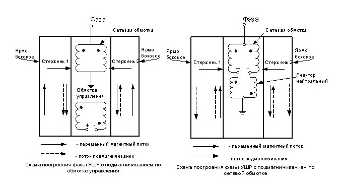 На рисунках показаны схемы